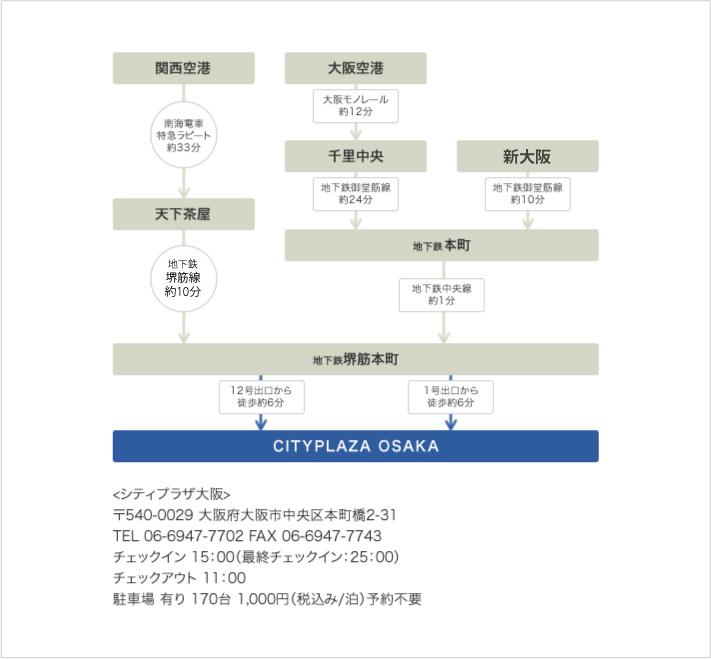 シティプラザ大阪アクセスマップ